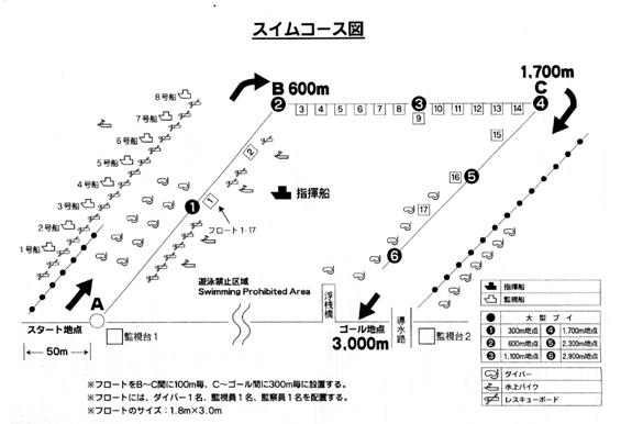 宮古島スイムコース.jpg